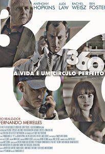 360 - A VIDA É UM CÍRCULO PERFEITO